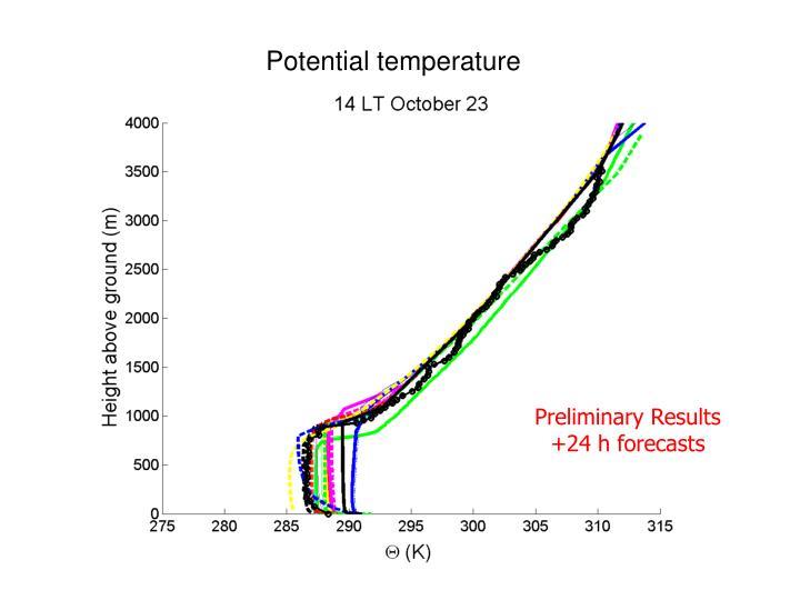 Potential temperature