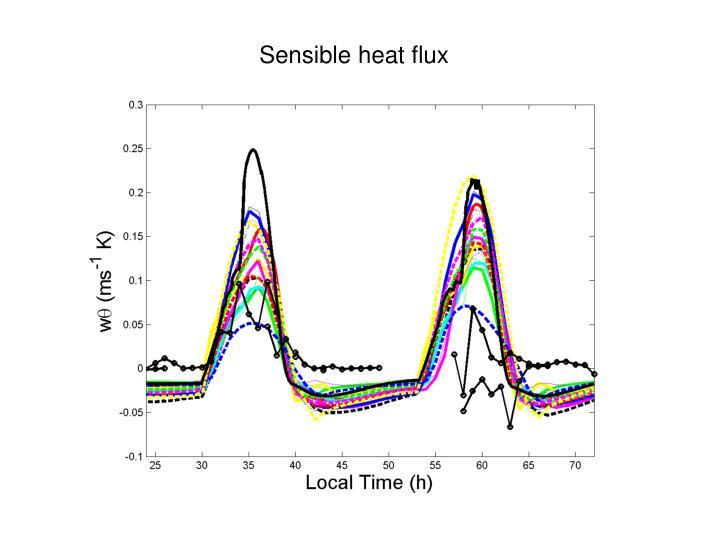 Sensible heat flux
