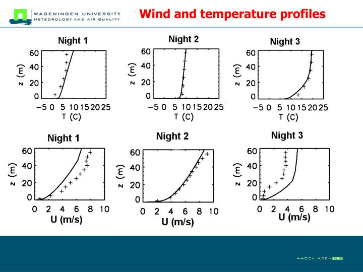 Wind and temperature profiles