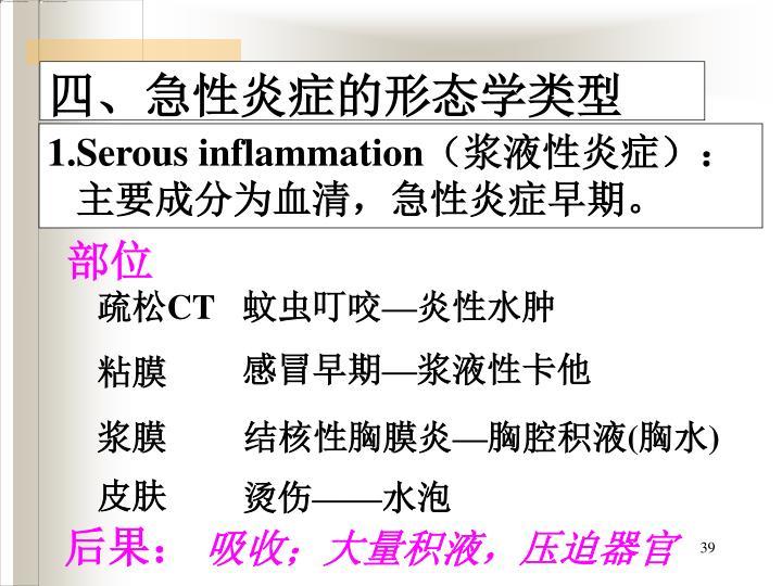 四、急性炎症的形态学类型
