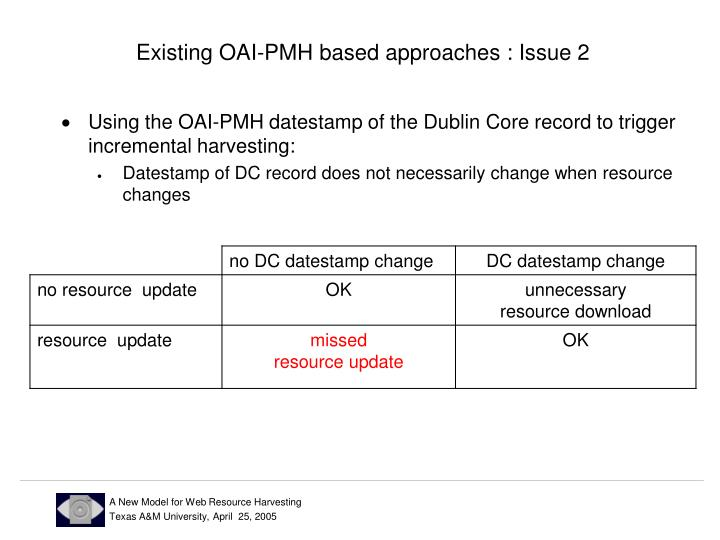 Existing OAI-PMH based approaches : Issue 2