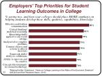 employers top priorities for student learning outcomes in college