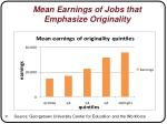 mean earnings of jobs that emphasize originality