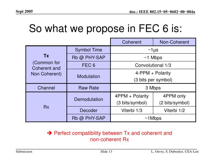 So what we propose in FEC 6 is: