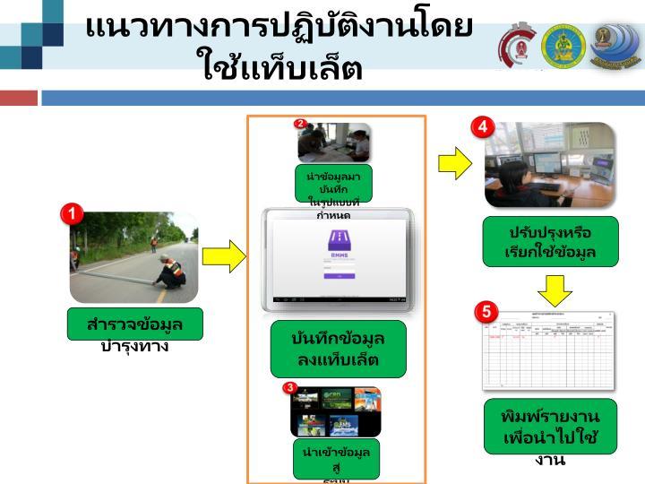 แนวทางการปฏิบัติงานโดยใช้แท็บเล็ต