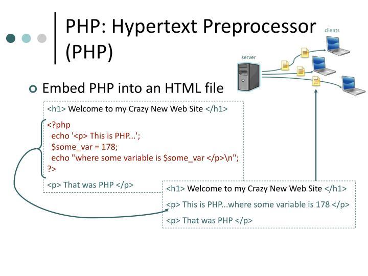 PHP: Hypertext Preprocessor (PHP)