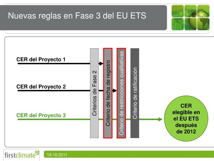 Nuevas reglas en Fase 3 del EU ETS