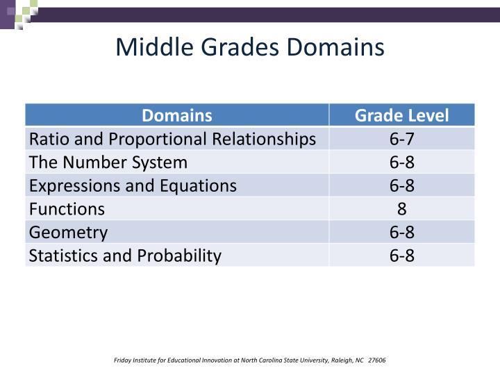Middle Grades Domains
