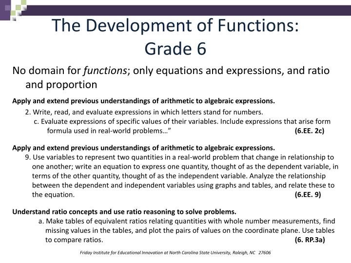 The Development of Functions: