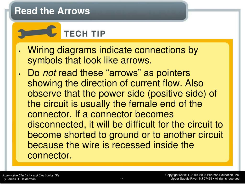 "wiring diagrams indicate connections by symbols that look like arrows   • do not read these ""arrows"" as pointers showing the direction of current  flow"