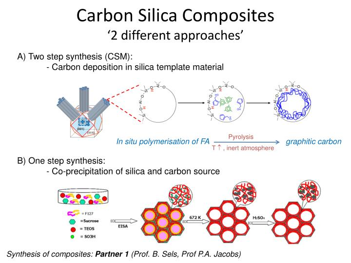 carbon silica composites 2 different approaches n.