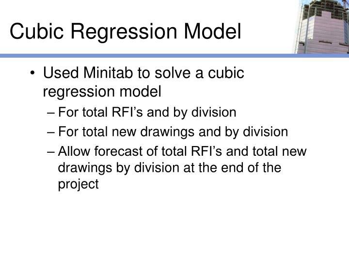 Cubic Regression Model