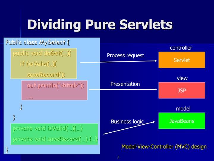 Dividing pure servlets