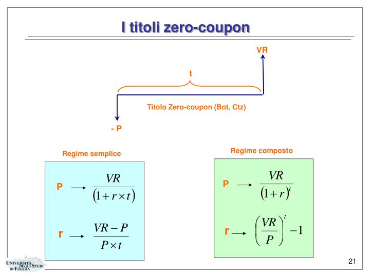 I titoli zero-coupon