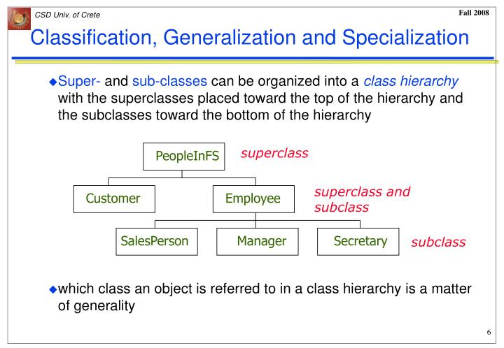 Classification, Generalization and Specialization