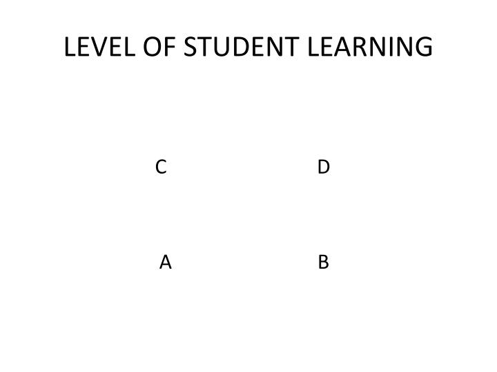 LEVEL OF STUDENT LEARNING