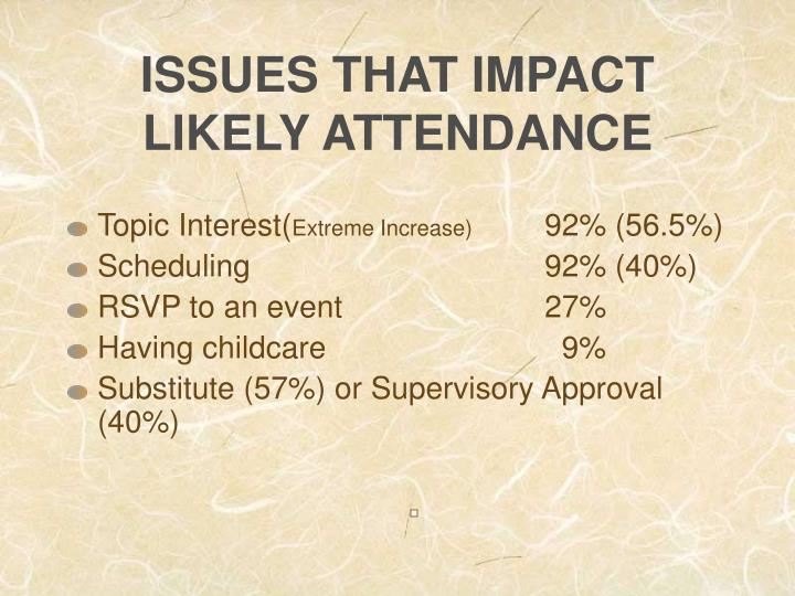 ISSUES THAT IMPACT LIKELY ATTENDANCE