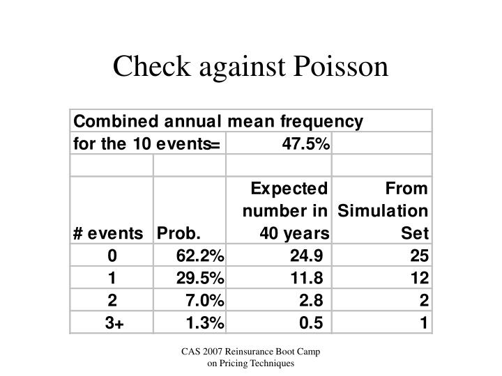 Check against Poisson