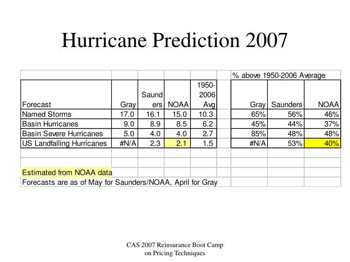 Hurricane Prediction 2007