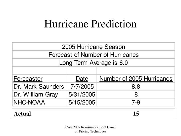 Hurricane Prediction
