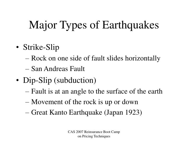 Major Types of Earthquakes