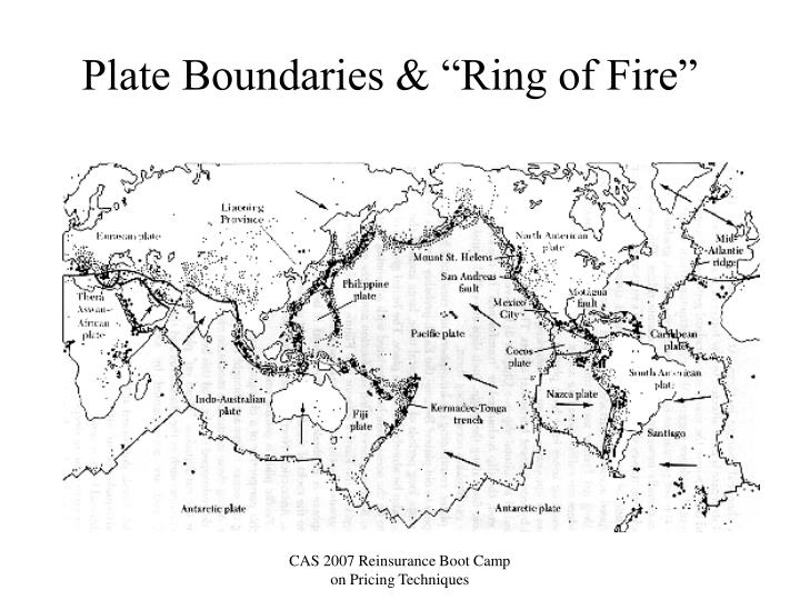 """Plate Boundaries & """"Ring of Fire"""""""