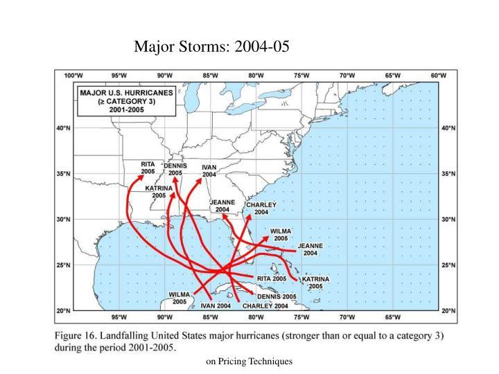 Major Storms: 2004-05