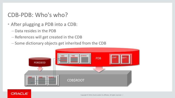 CDB-PDB: Who's who?