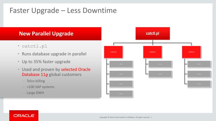 Faster Upgrade – Less Downtime