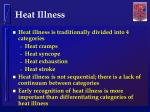 heat illness