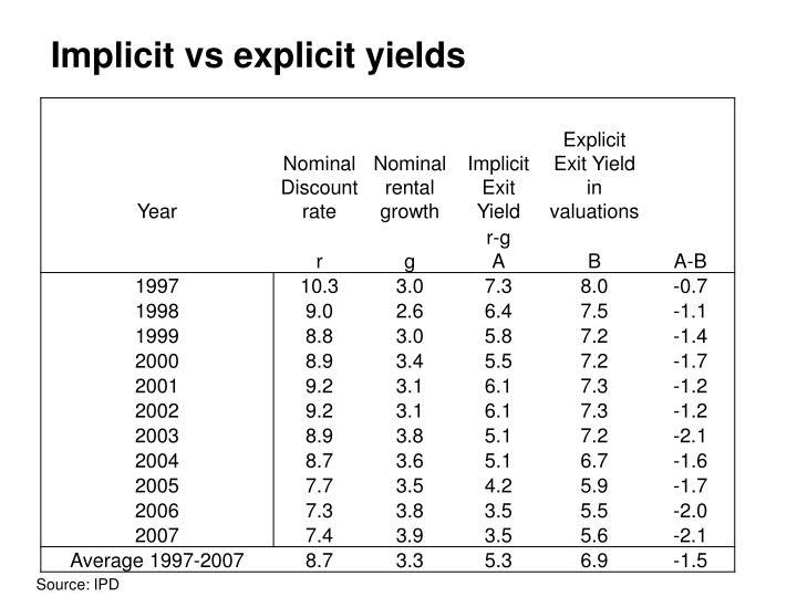 Implicit vs explicit yields