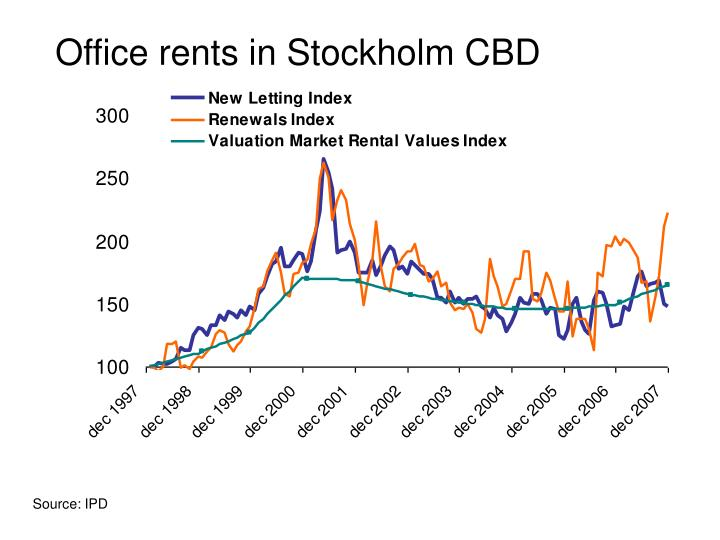 Office rents in Stockholm CBD
