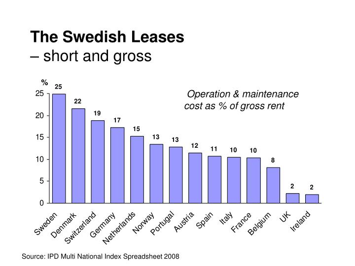 The Swedish Leases