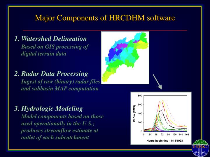 Major Components of HRCDHM software