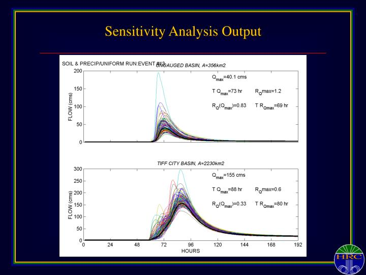 Sensitivity Analysis Output
