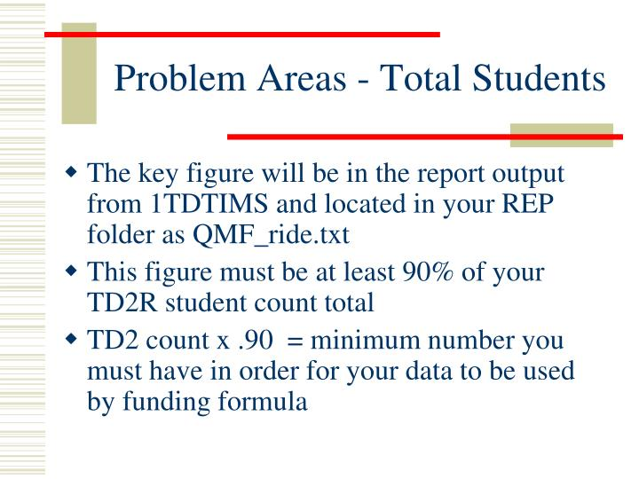 Problem Areas - Total Students