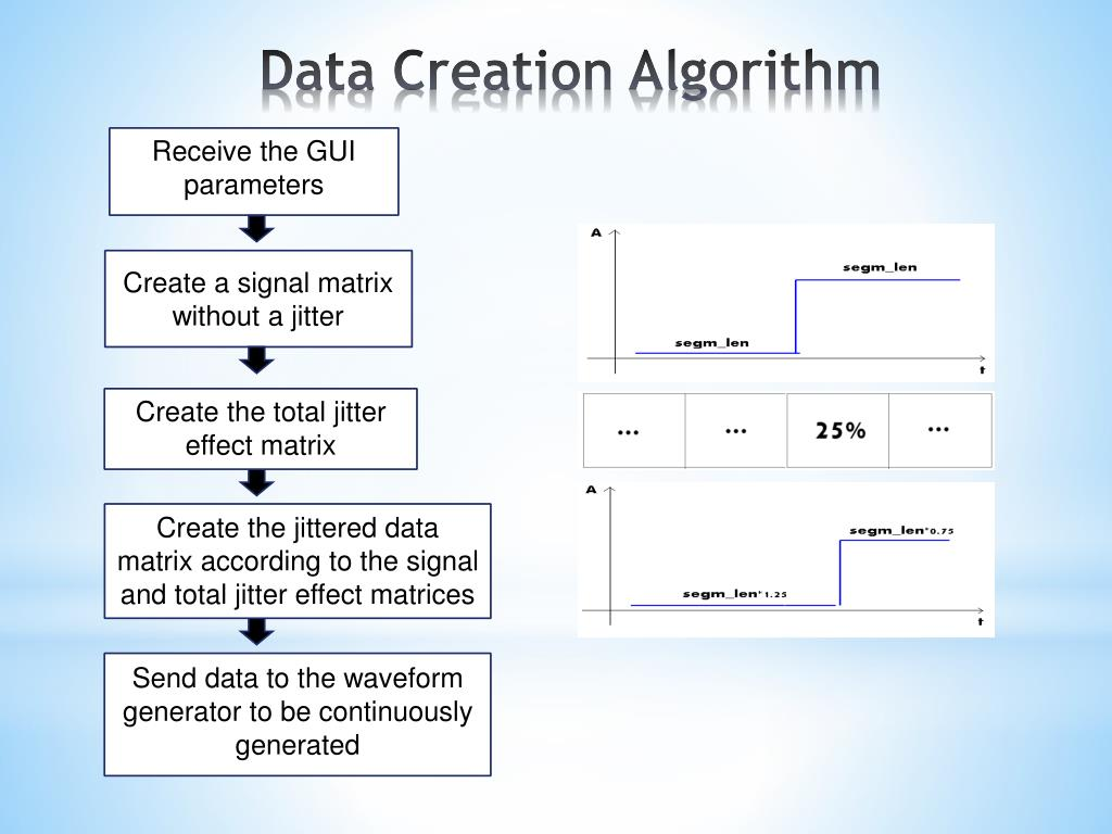PPT - Artificial Jitter Project Final P resentation PowerPoint