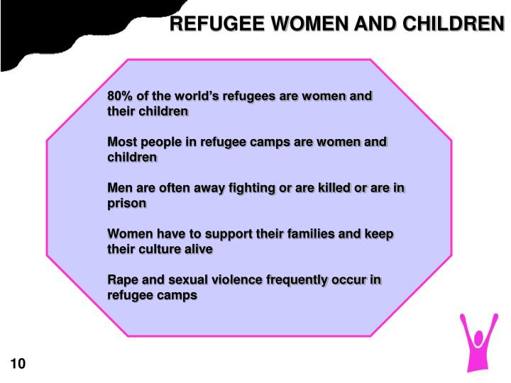 REFUGEE WOMEN AND CHILDREN