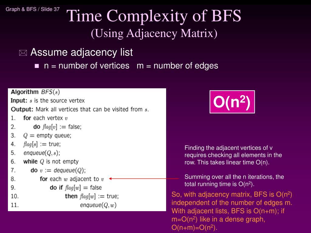 PPT - Graph & BFS PowerPoint Presentation - ID:5679717