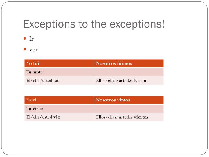 Exceptions to the exceptions!