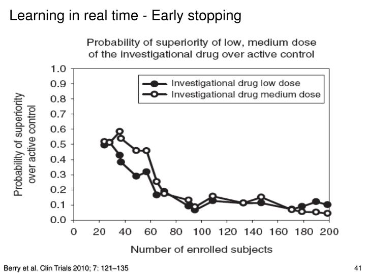 Learning in real time - Early stopping