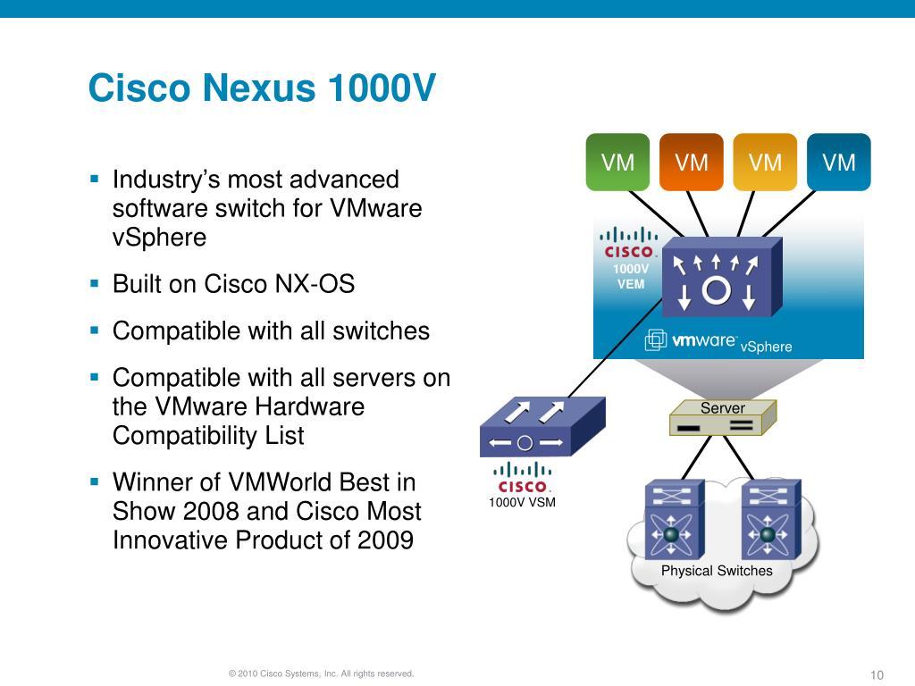 Cisco Nexus 7700 License Install