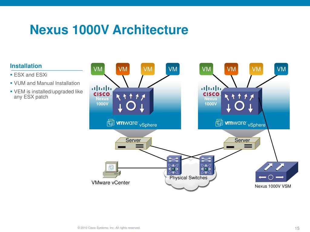 PPT - Nexus 1000V Switch Nexus 1010 Appliance PowerPoint