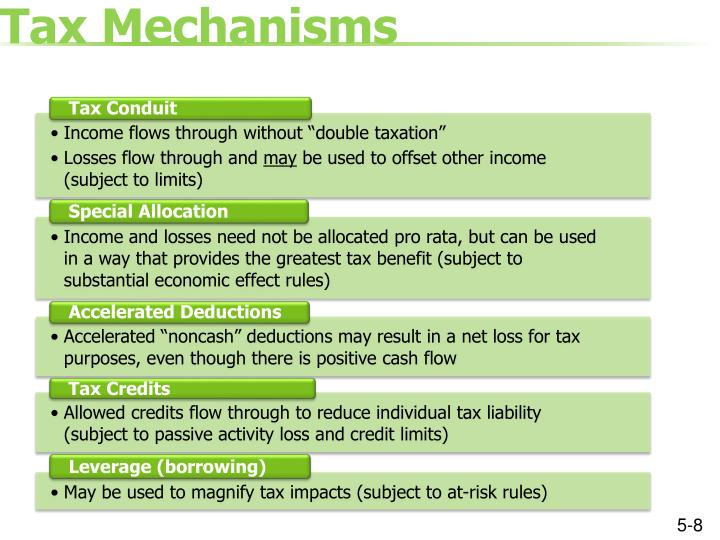 Tax Mechanisms