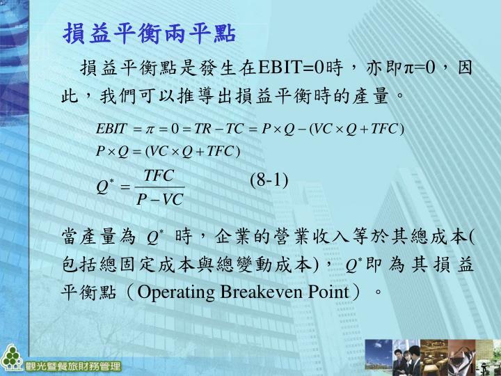 損益平衡點是發生在EBIT=0時,亦即π=0,因此,我們可以推導出損益平衡時的產量。