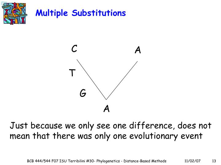Multiple Substitutions