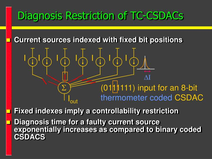 Diagnosis Restriction of TC-CSDACs