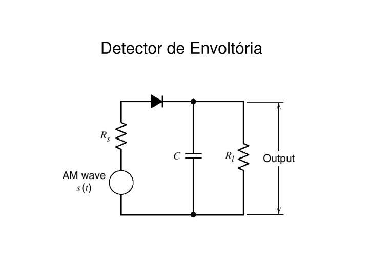 Detector de Envoltória