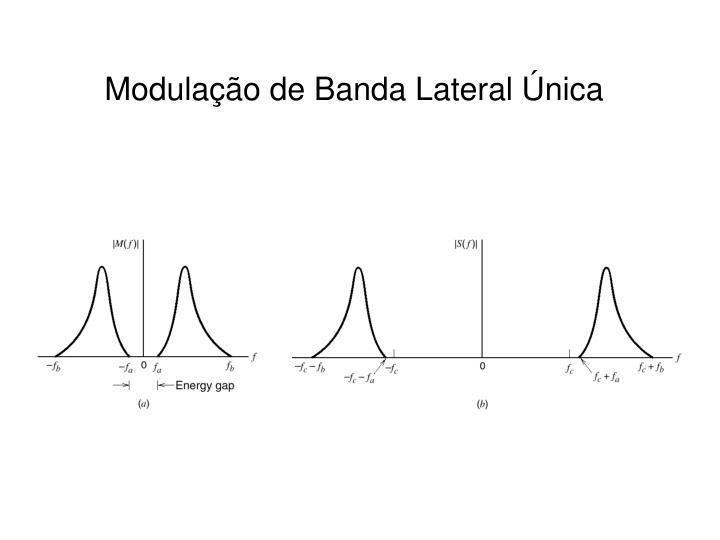 Modulação de Banda Lateral Única