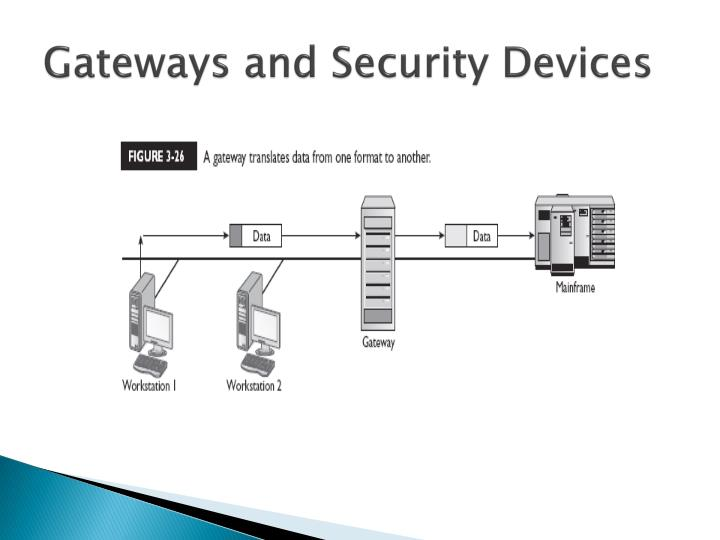 Gateways and Security Devices